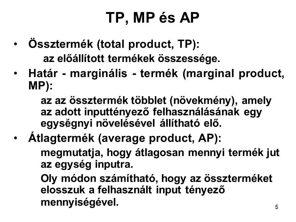 TP, MP és AP Össztermék (total product, TP):
