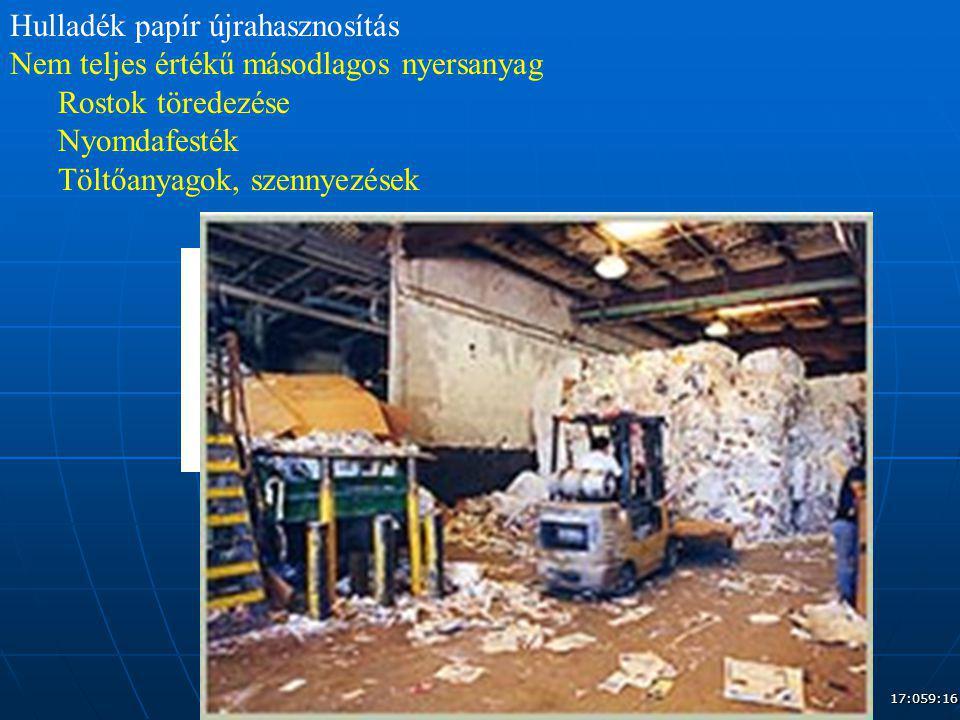 Hulladék papír újrahasznosítás Nem teljes értékű másodlagos nyersanyag