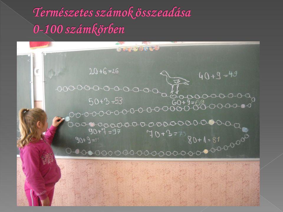 Természetes számok összeadása 0-100 számkörben