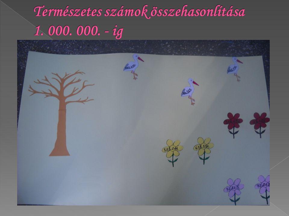 Természetes számok összehasonlítása 1. 000. 000. - ig