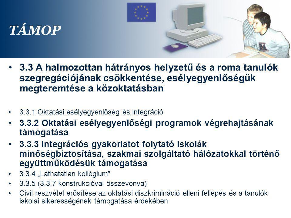 TÁMOP 3.3 A halmozottan hátrányos helyzetű és a roma tanulók szegregációjának csökkentése, esélyegyenlőségük megteremtése a közoktatásban.