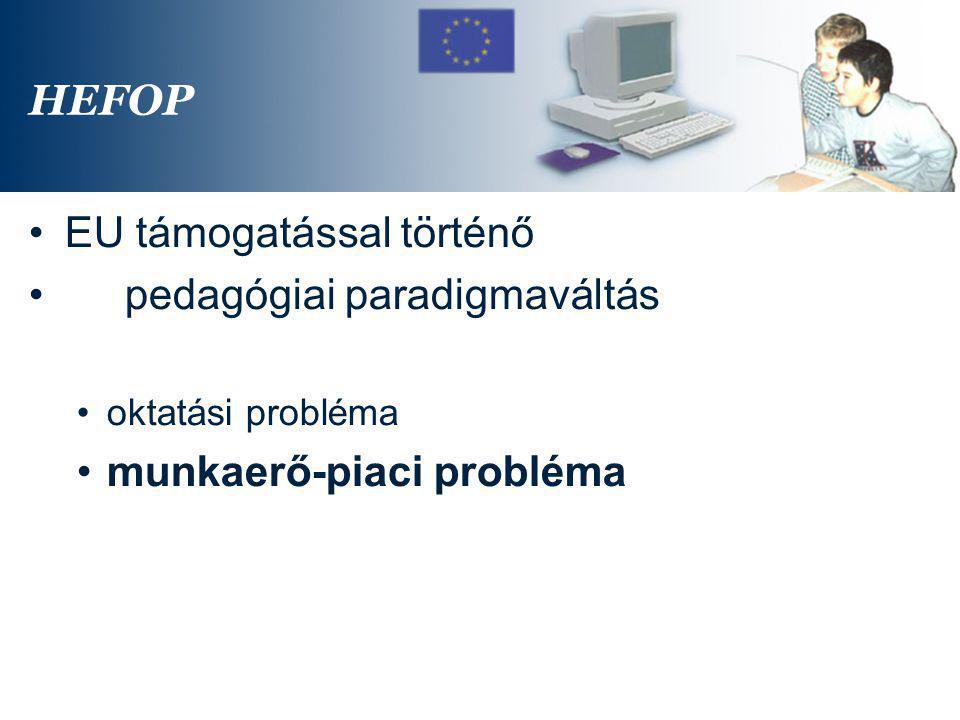 EU támogatással történő pedagógiai paradigmaváltás