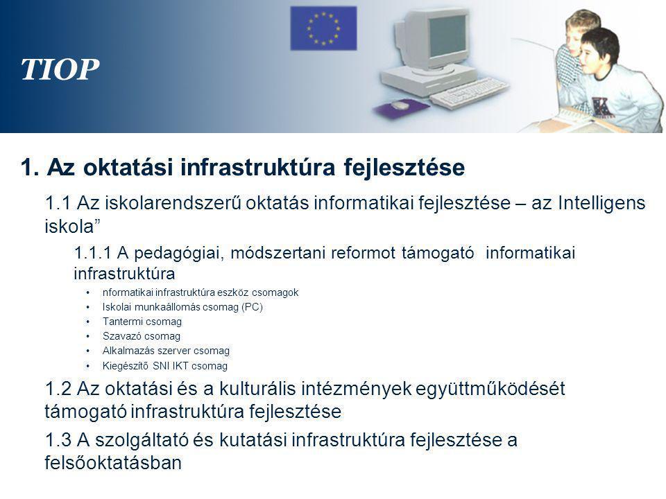 TIOP 1. Az oktatási infrastruktúra fejlesztése