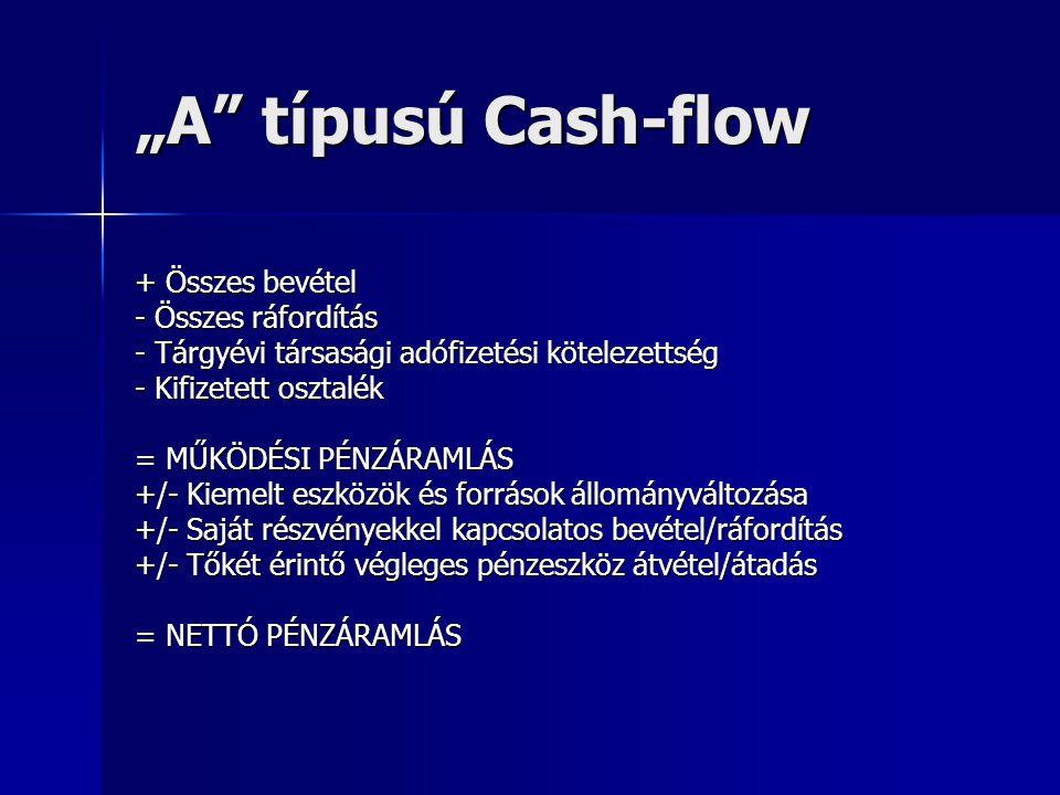"""""""A típusú Cash-flow + Összes bevétel - Összes ráfordítás"""