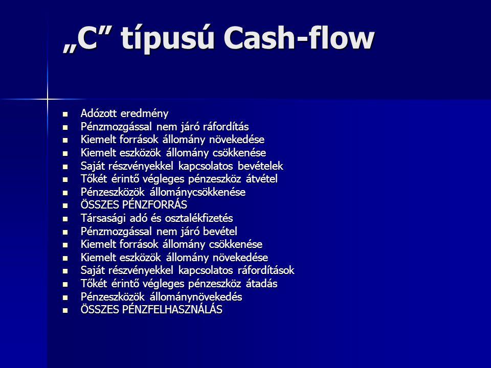 """""""C típusú Cash-flow Adózott eredmény"""