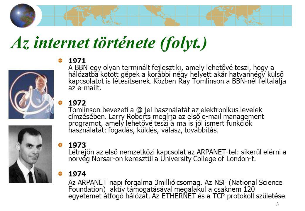 Az internet története (folyt.)