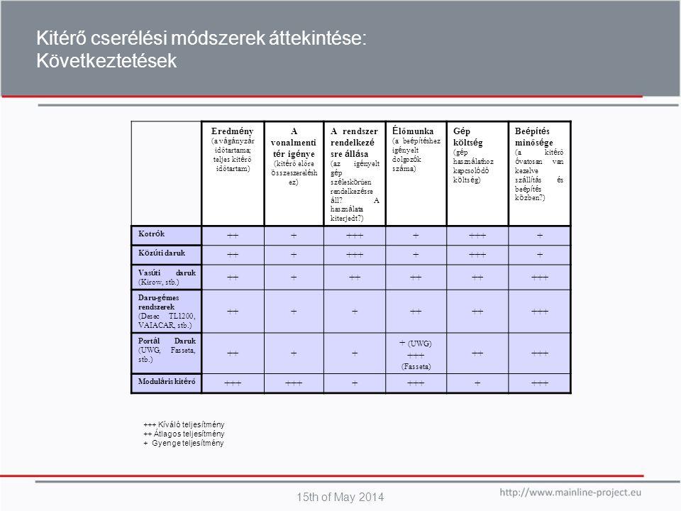 Kitérő cserélési módszerek áttekintése: Következtetések