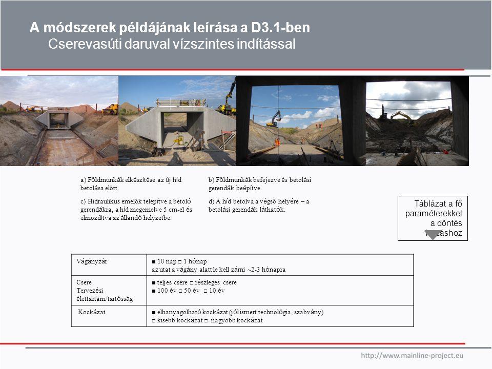 A módszerek példájának leírása a D3