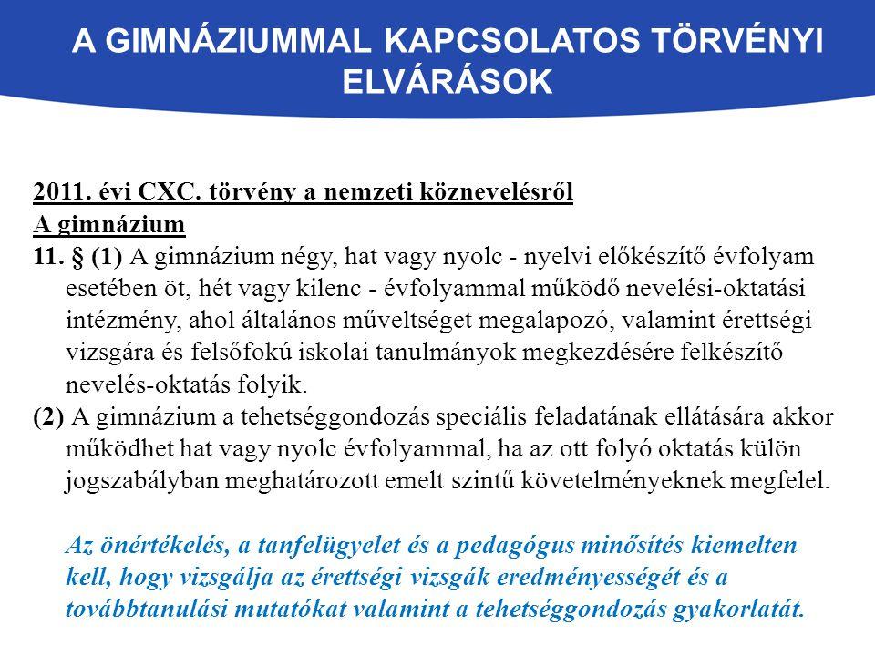 A GimnáziumMAL KAPCSOLATOS TÖRVÉNYI ELVÁRÁSOK