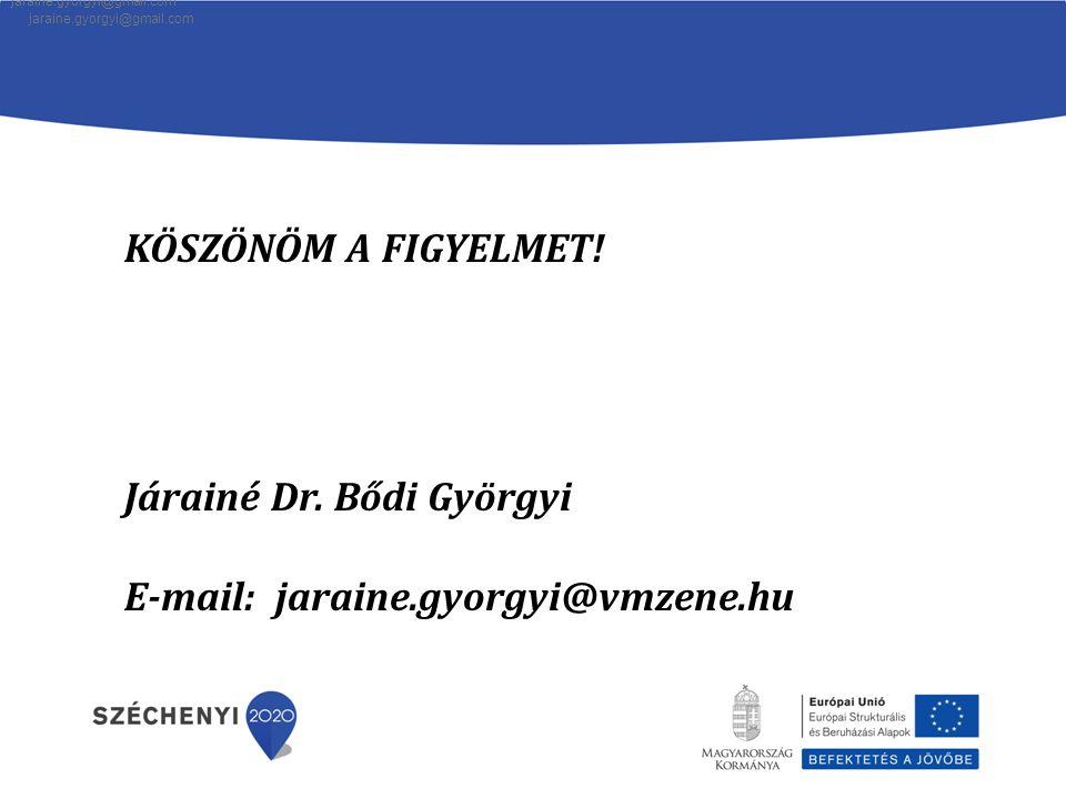 Járainé Dr. Bődi Györgyi E-mail: jaraine.gyorgyi@vmzene.hu