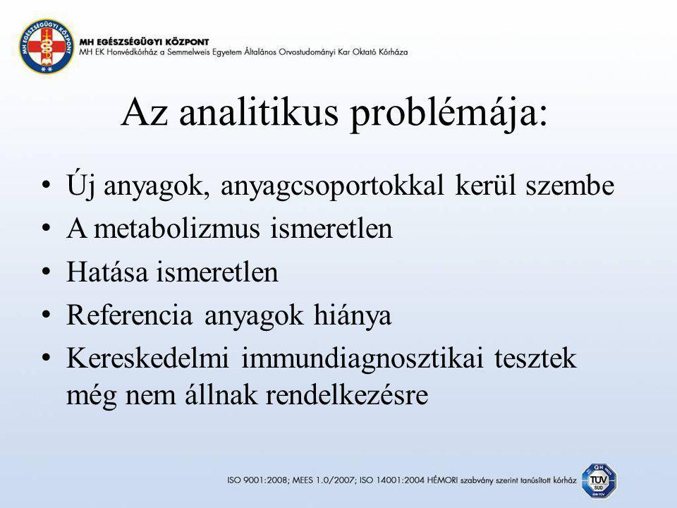 Az analitikus problémája: