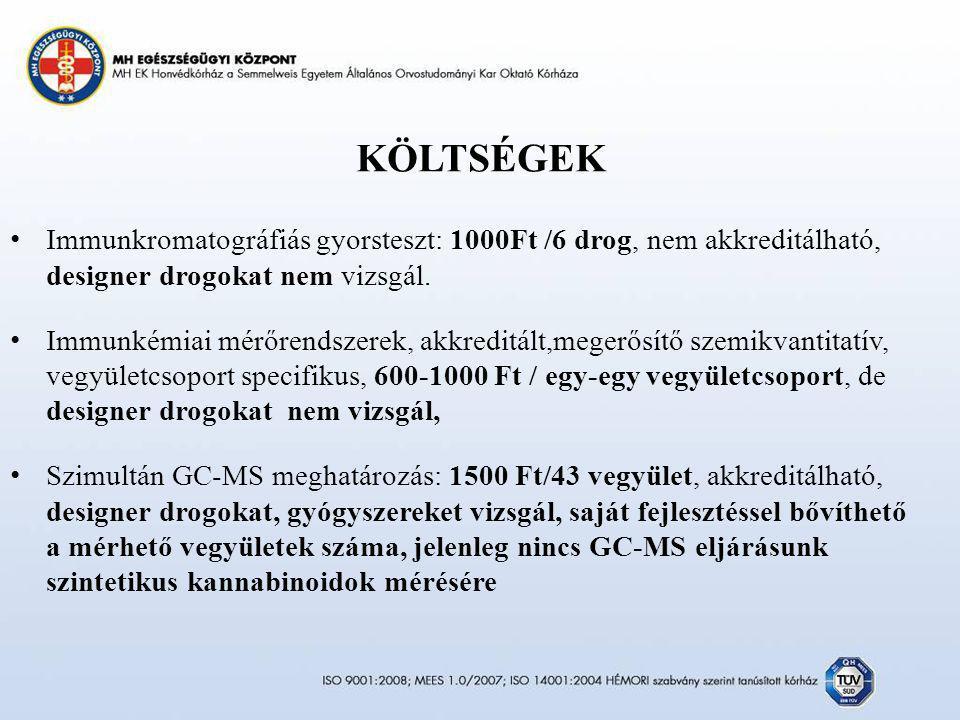 KÖLTSÉGEK Immunkromatográfiás gyorsteszt: 1000Ft /6 drog, nem akkreditálható, designer drogokat nem vizsgál.