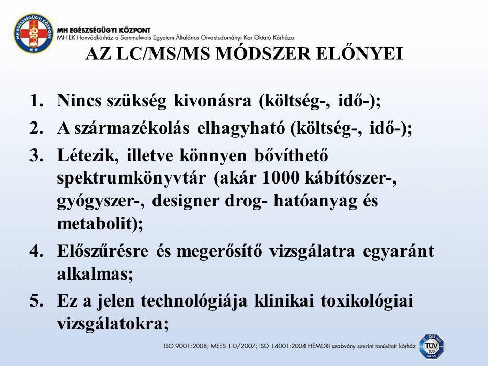 AZ LC/MS/MS MÓDSZER ELŐNYEI