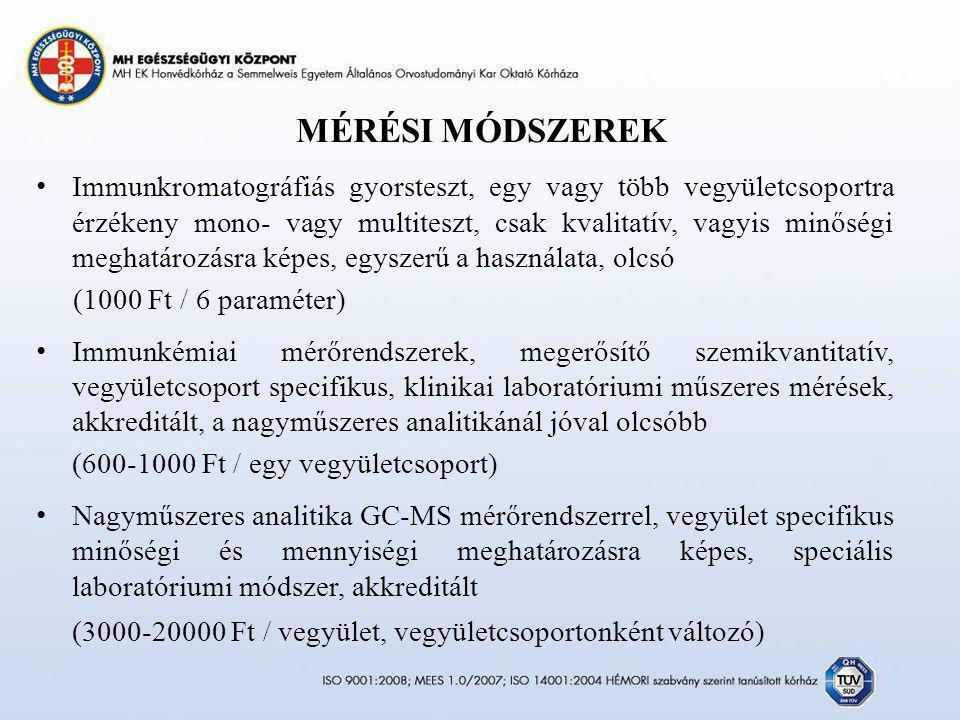 MÉRÉSI MÓDSZEREK