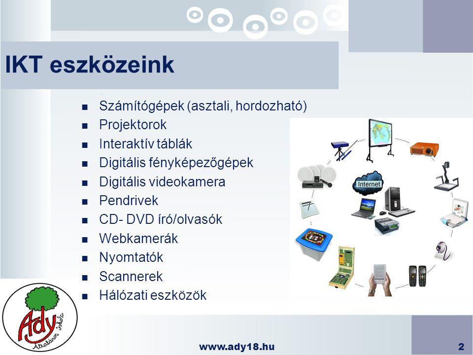 IKT eszközeink Számítógépek (asztali, hordozható) Projektorok
