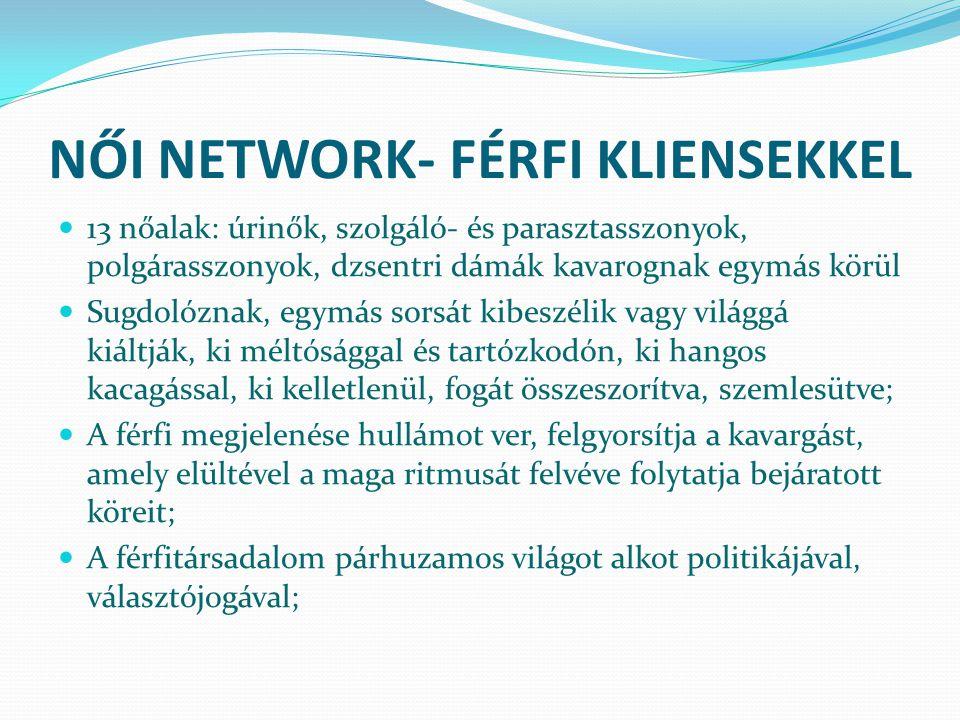 NŐI NETWORK- FÉRFI KLIENSEKKEL