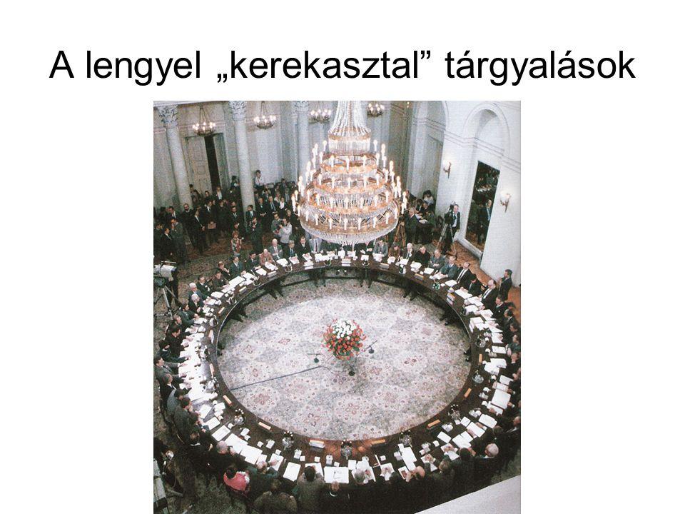 """A lengyel """"kerekasztal tárgyalások"""