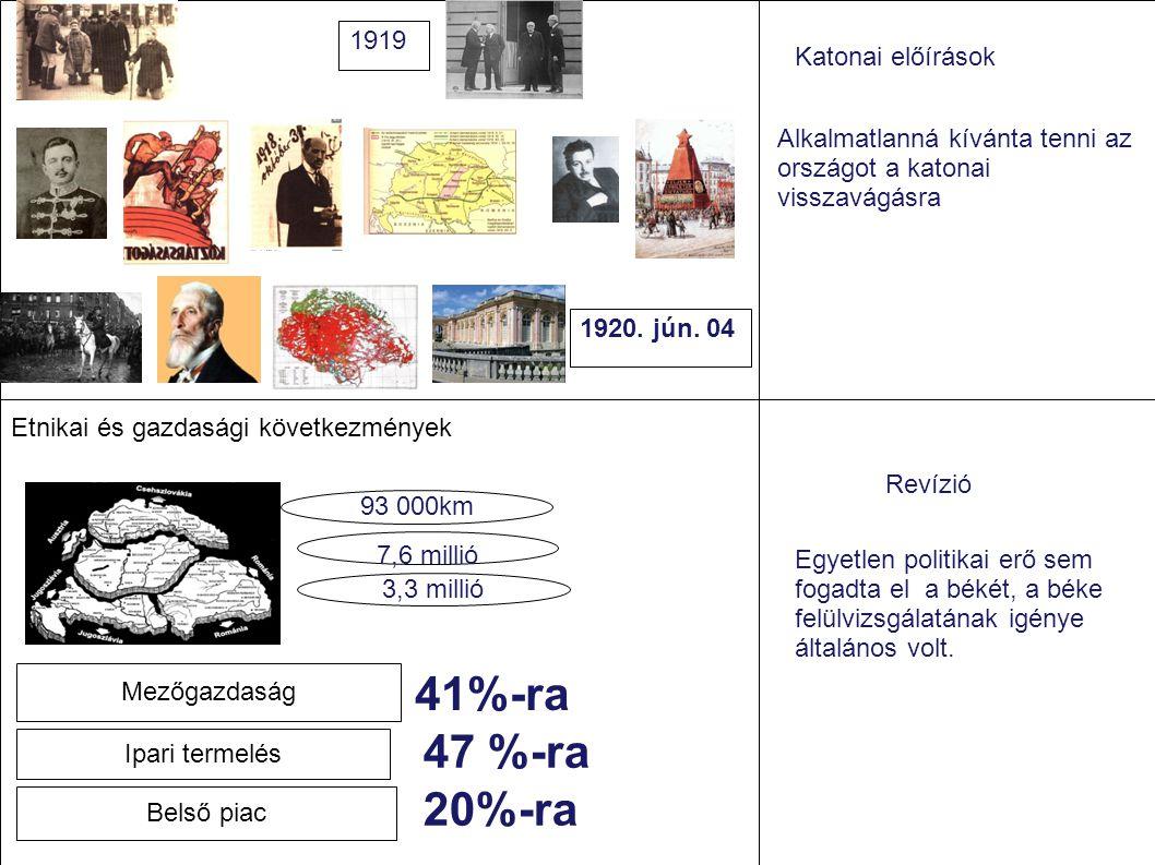 41%-ra 47 %-ra 20%-ra 1919 Katonai előírások