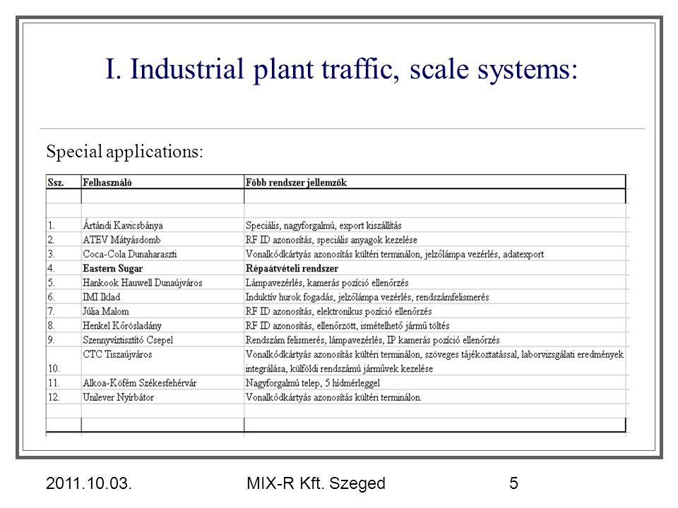 I. Industrial plant traffic, scale systems: