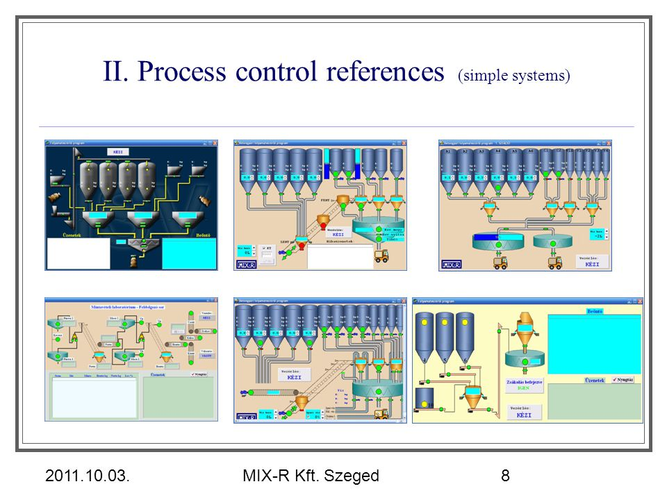 II. Process control references (simple systems)
