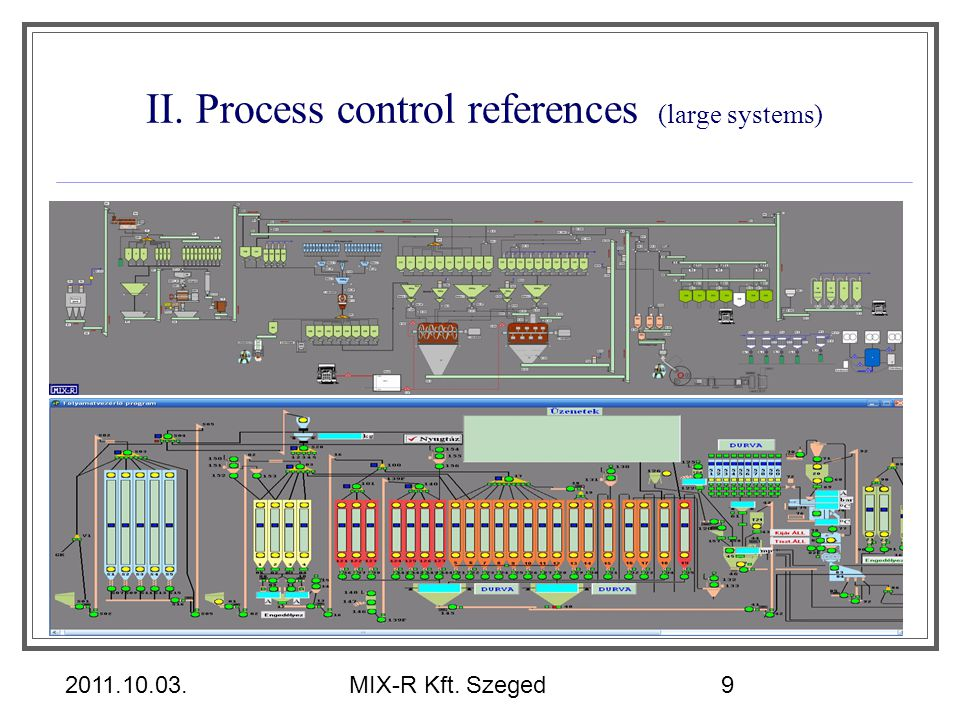 II. Process control references (large systems)