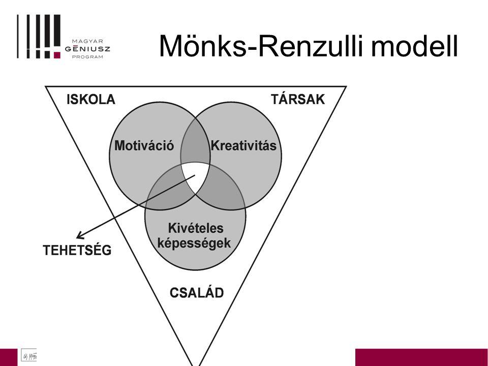Mönks-Renzulli modell