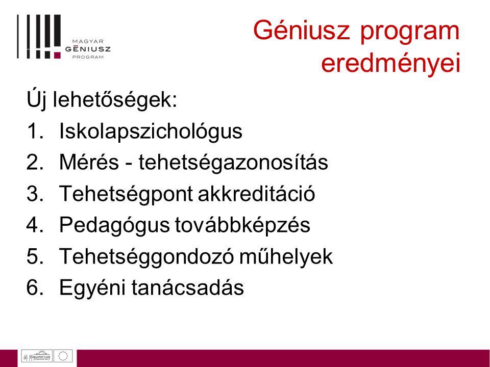 Géniusz program eredményei