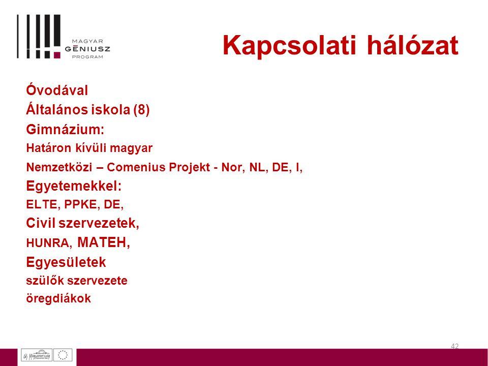 Kapcsolati hálózat Óvodával Általános iskola (8) Gimnázium: