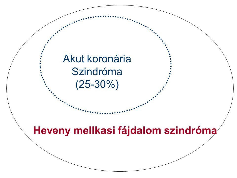 Akut koronária Szindróma (25-30%) Heveny mellkasi fájdalom szindróma