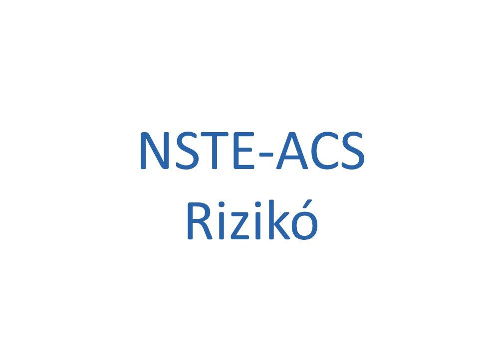 NSTE-ACS Rizikó