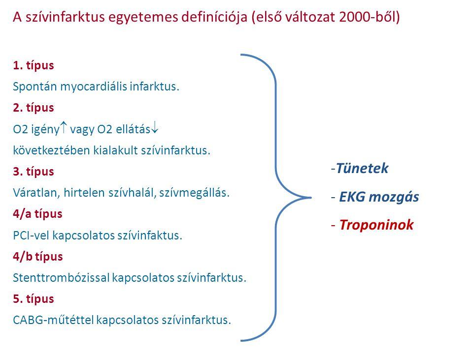 A szívinfarktus egyetemes definíciója (első változat 2000-ből)