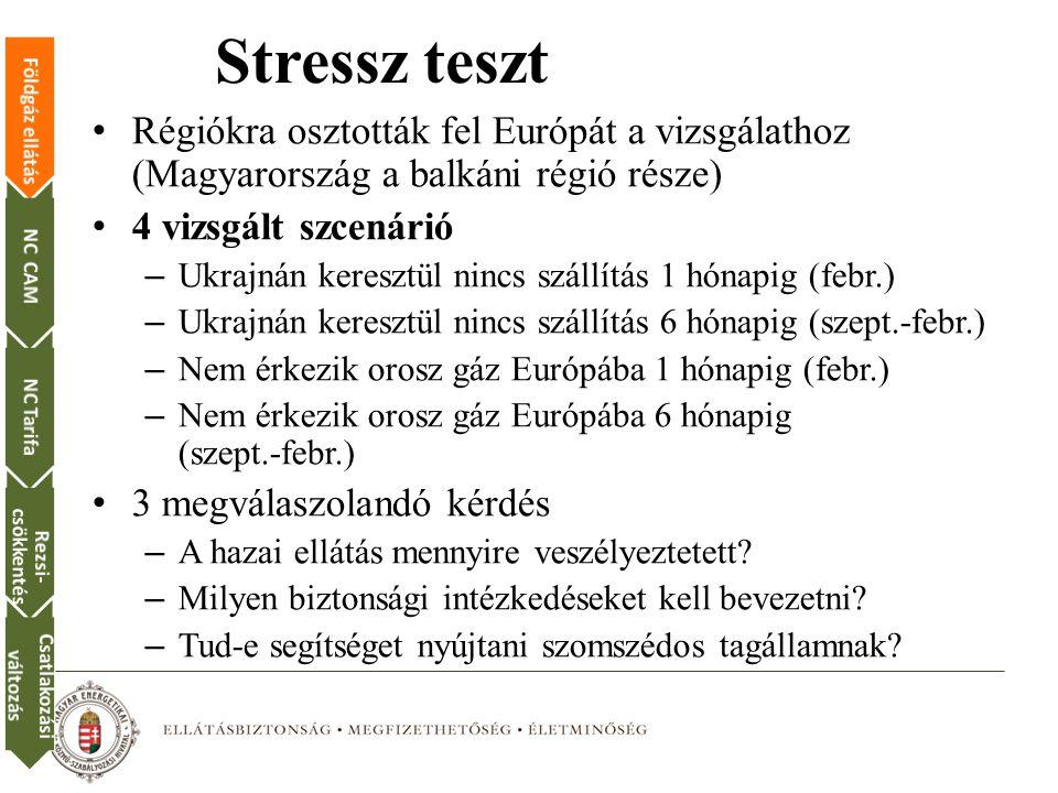 Stressz teszt Régiókra osztották fel Európát a vizsgálathoz (Magyarország a balkáni régió része) 4 vizsgált szcenárió.
