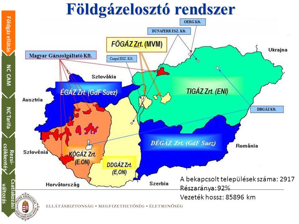 Földgázelosztó rendszer