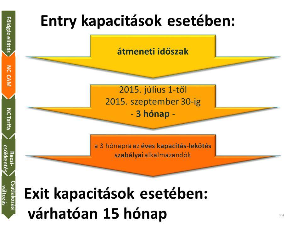 a 3 hónapra az éves kapacitás-lekötés szabályai alkalmazandók