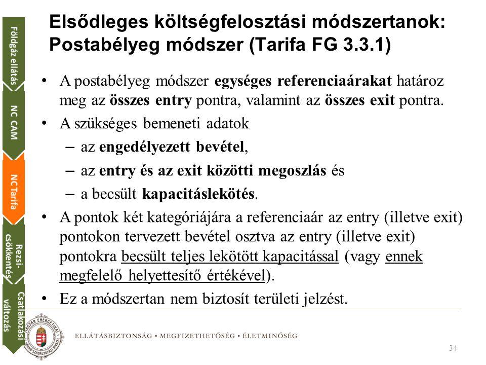 Elsődleges költségfelosztási módszertanok: Postabélyeg módszer (Tarifa FG 3.3.1)