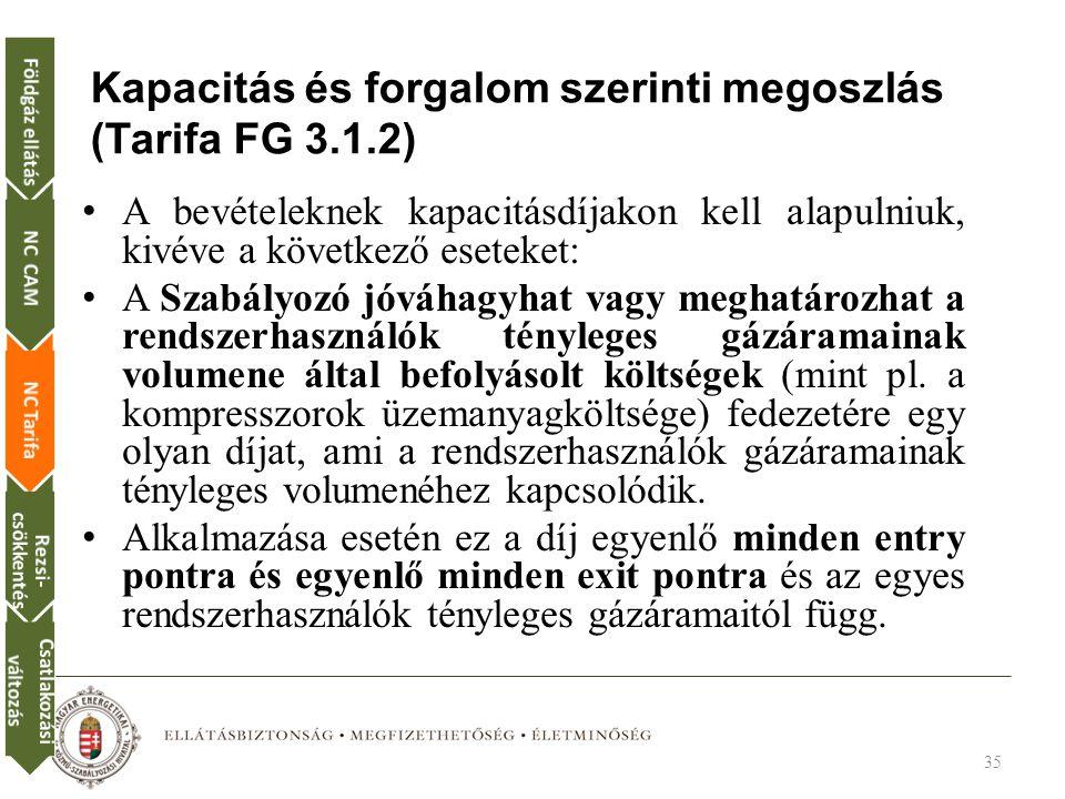 Kapacitás és forgalom szerinti megoszlás (Tarifa FG 3.1.2)