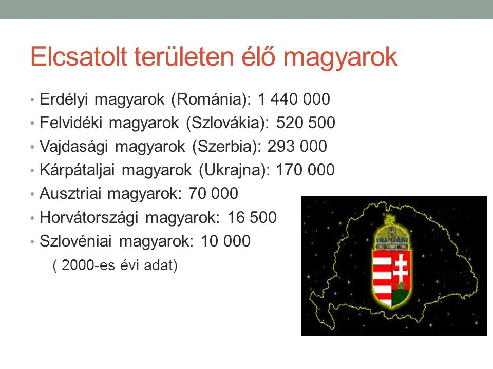 Elcsatolt területen élő magyarok