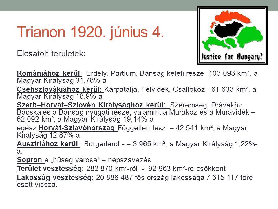 Trianon 1920. június 4. Elcsatolt területek: