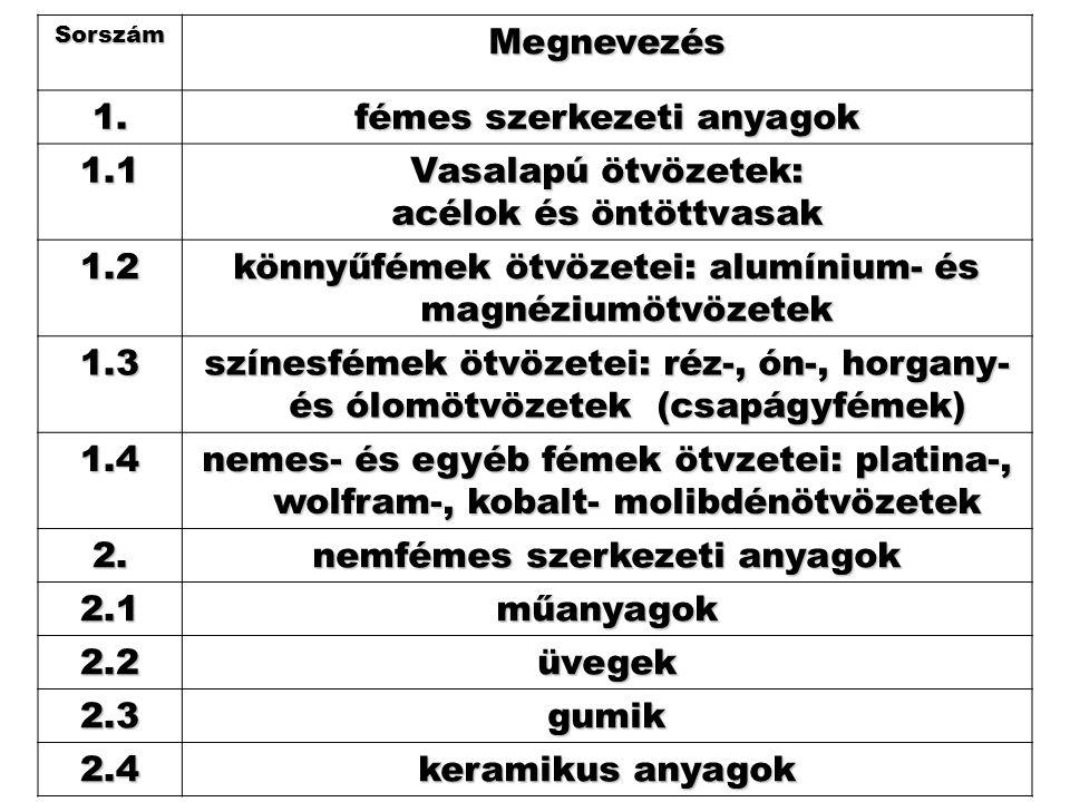 fémes szerkezeti anyagok 1.1 Vasalapú ötvözetek: acélok és öntöttvasak