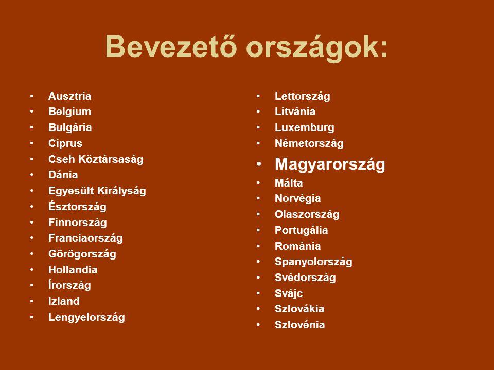 Bevezető országok: Magyarország Ausztria Belgium Bulgária Ciprus