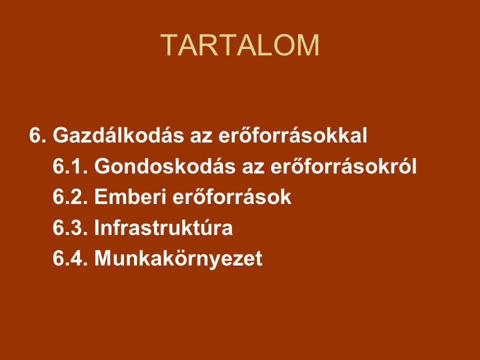 TARTALOM 6. Gazdálkodás az erőforrásokkal