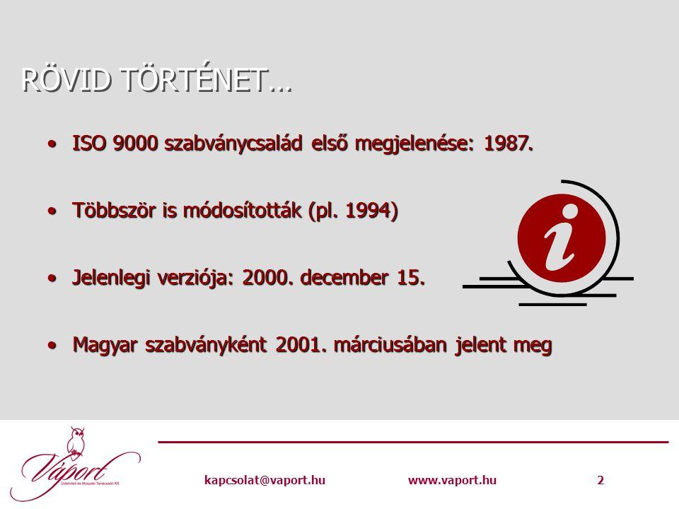 RÖVID TÖRTÉNET… ISO 9000 szabványcsalád első megjelenése: 1987.