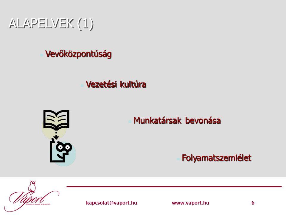 ALAPELVEK (1) Vevőközpontúság Vezetési kultúra Munkatársak bevonása
