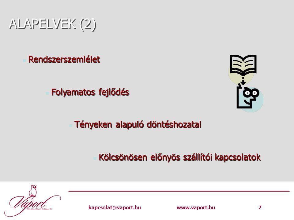 ALAPELVEK (2) Rendszerszemlélet Folyamatos fejlődés