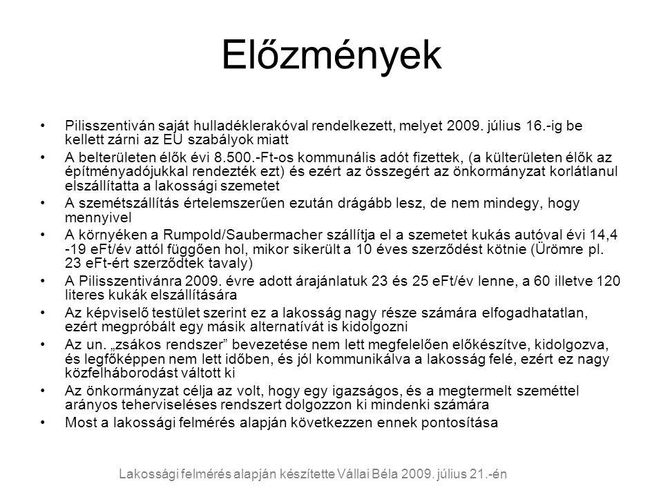 Lakossági felmérés alapján készítette Vállai Béla 2009. július 21.-én