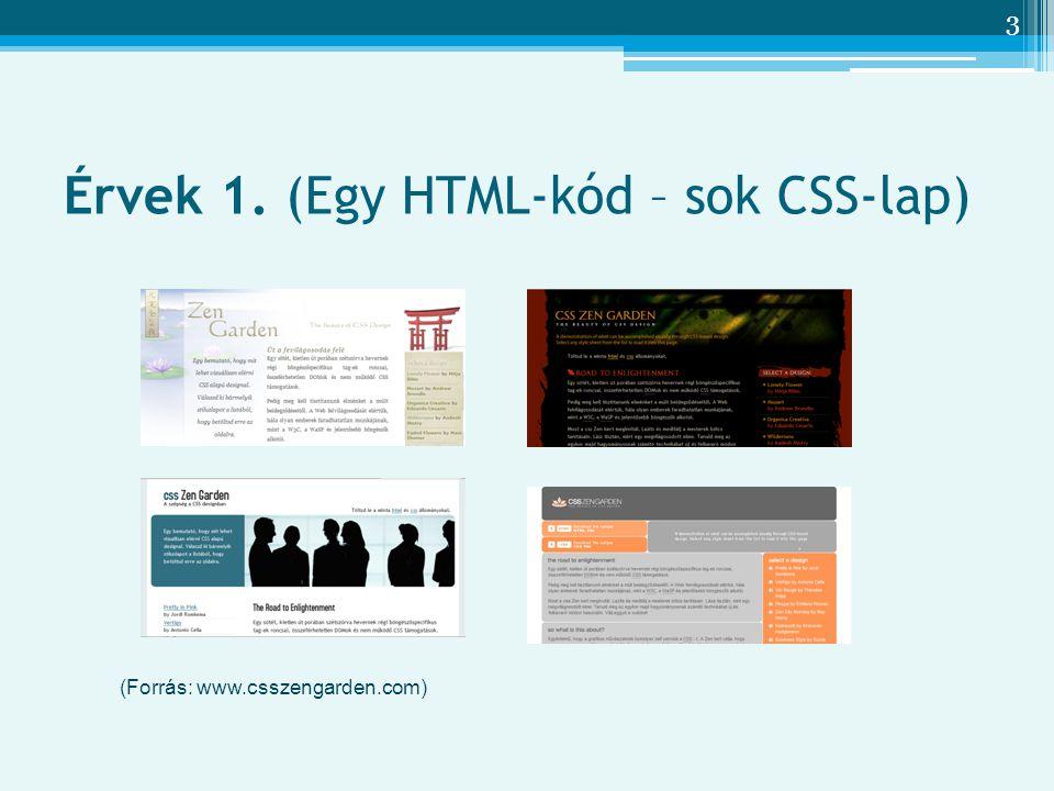 Érvek 1. (Egy HTML-kód – sok CSS-lap)