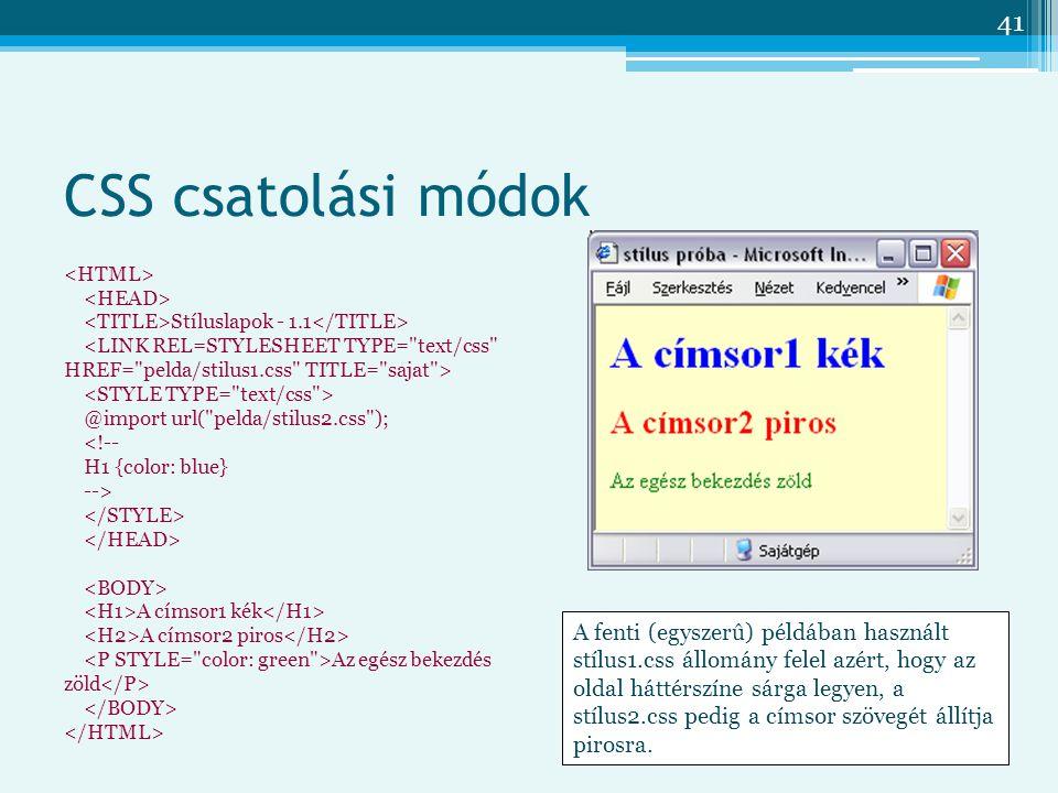 CSS csatolási módok