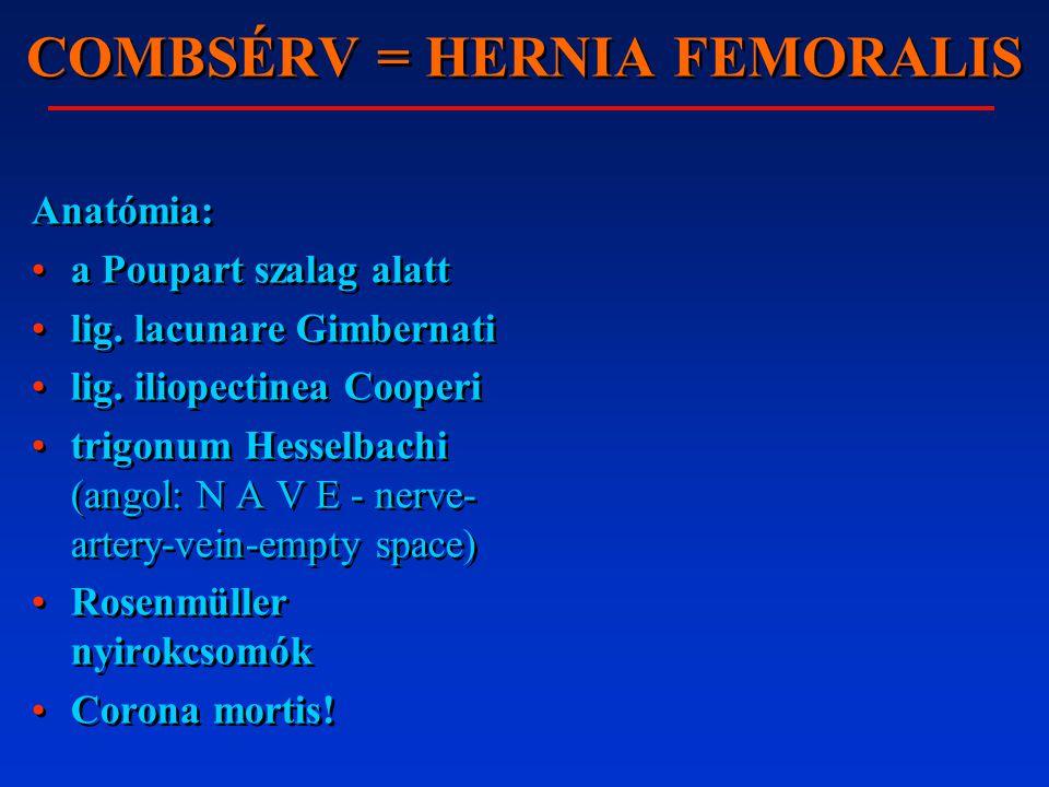 COMBSÉRV = HERNIA FEMORALIS