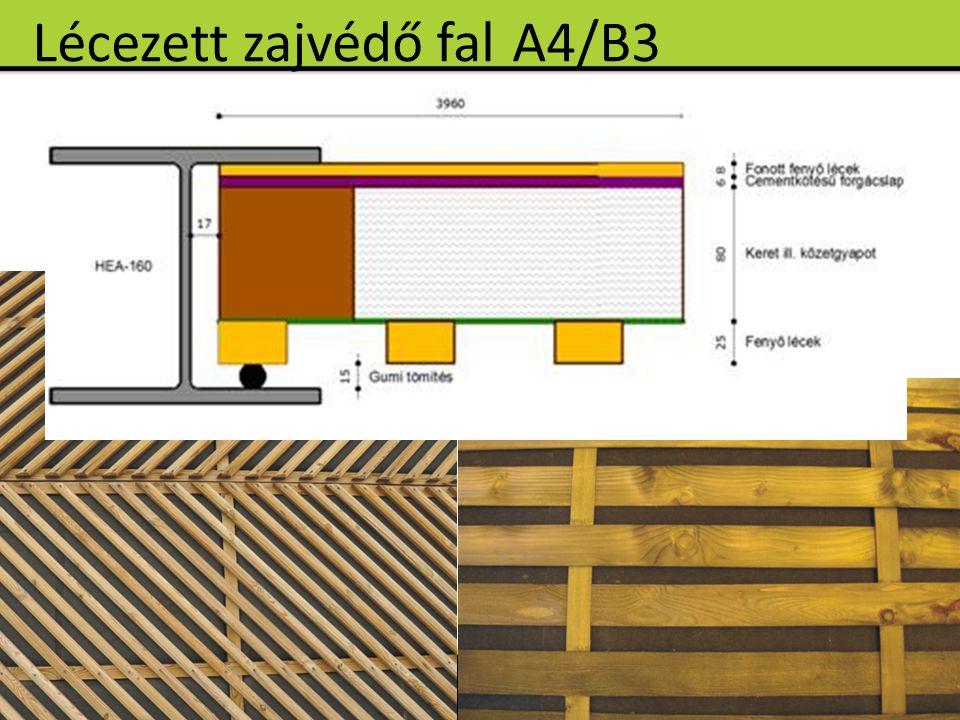 Lécezett zajvédő fal A4/B3