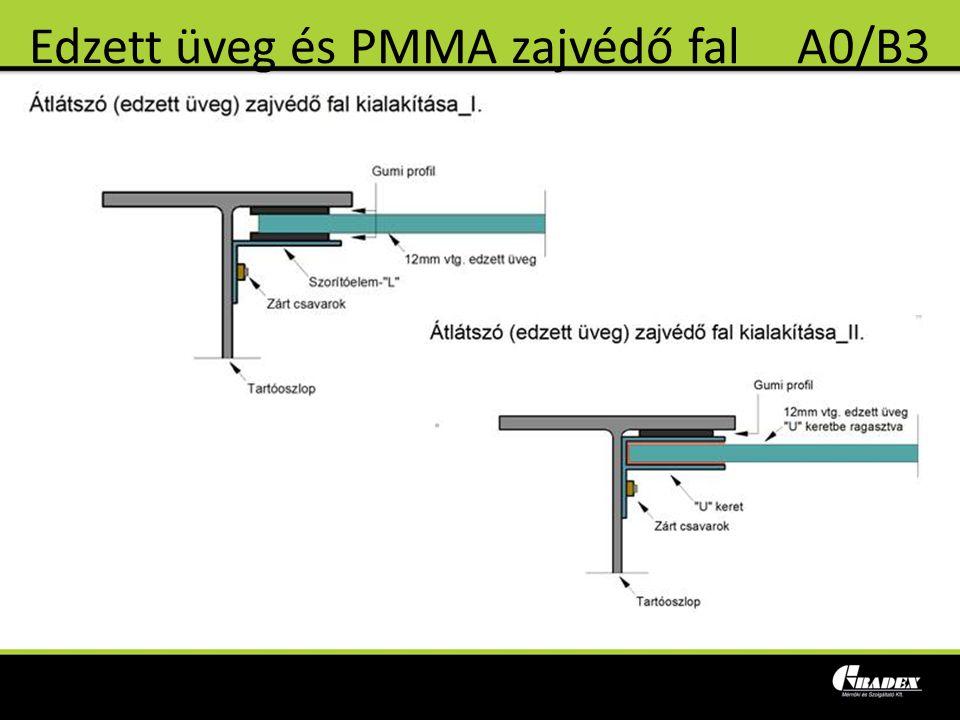Edzett üveg és PMMA zajvédő fal A0/B3